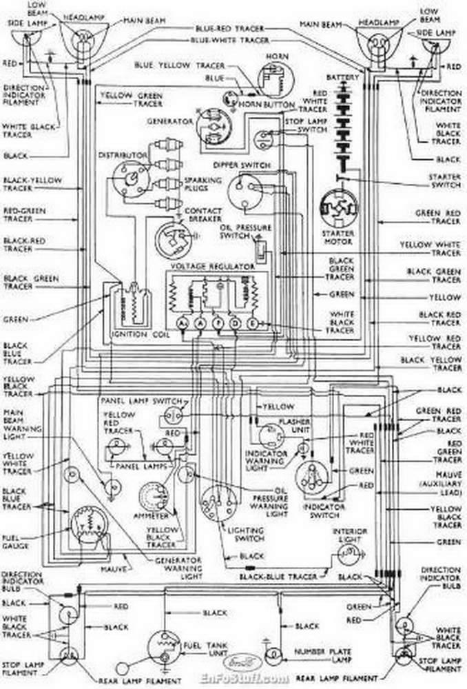 Download 1989 Dodge Ram D100 Fuse Box Diagram Wiring Diagram